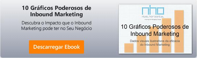 10 Gráficos Inbound Marketing