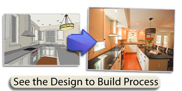 Process Design To Build Remodel