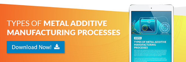 Types of Metal Additive Manufacturing Processes Guide