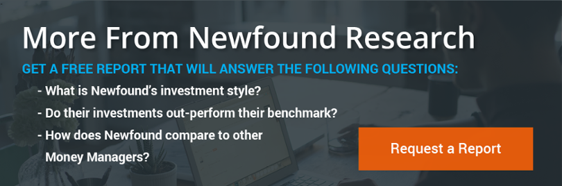 Newfound Research Performance
