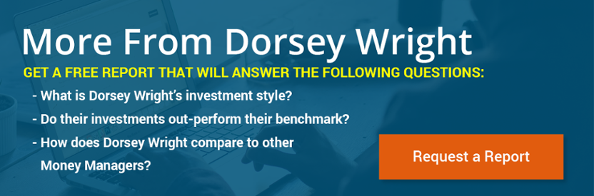 Dorsey_Wright_Performance_Report