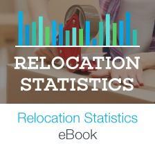 Relocation Statistics