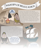 history of relocation