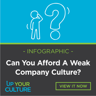 https://uyc.thecenterforsalesstrategy.com/blog/can-you-afford-a-weak-company-culture