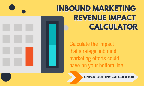 LeadG2 Inbound Marketing Revenue Impact Calculator