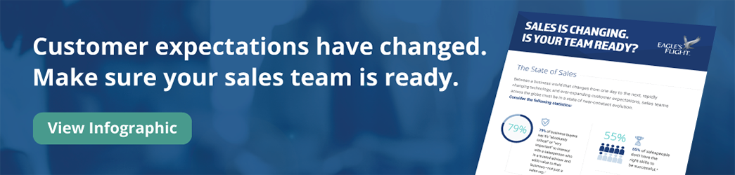 Download Infographic: Sales Is Changing. Is Your Team Ready?