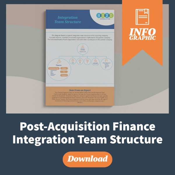 post-acquisition integration team infographic