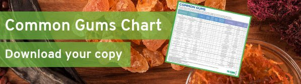 Common food gums chart