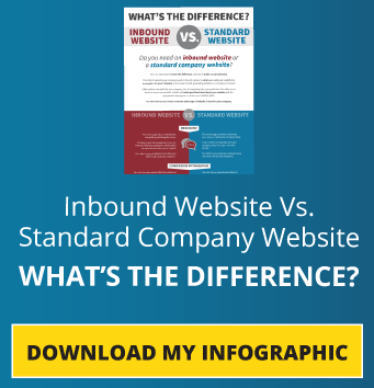 Inbound Website Vs. Standard Company Website. Download My Free Infographic.