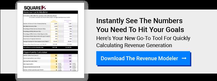 Interactive Revenue Modeler Download