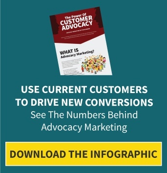 Use Current Customers To Drive New Conversions. See The Numbers Behind Advocacy Marketing. Download The Infographic.