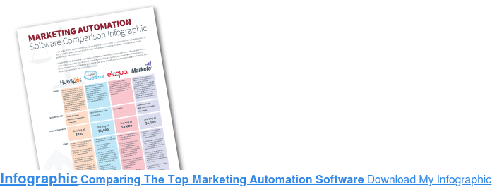 InfographicComparing The Top Marketing Automation Software Download My  Infographic