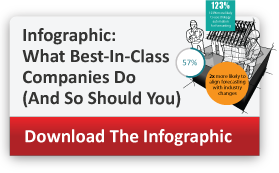INFOGRAPHIC - Use Sales And Strategy