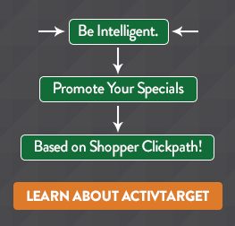 Learn About ActivTarget