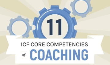 11 ICF Core Competencies of Coaching