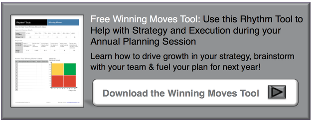 Rhythm Systems Winning Moves Tool for strategy and execution.