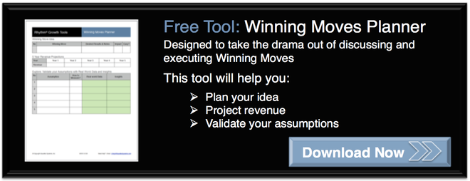 Rhythm Systems Winning Moves Planner Tool