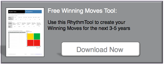 Rhythm Systems Winning Moves Tool