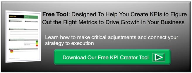 Rhythm Systems KPI Creator Tool (Key Performance Indicators)