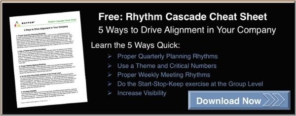 Rhythm Systems Cascade Cheat Sheet