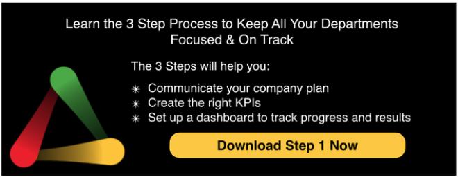 Rhythm Systems 3 Step Process