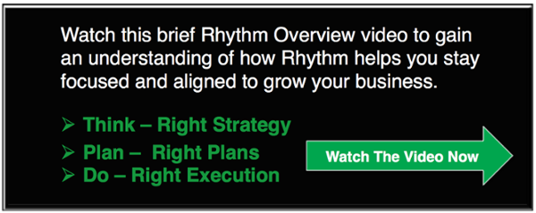 Watch our brief overview video of Rhythm