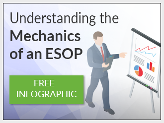 Mechanics of an ESOP Transaction Infographic