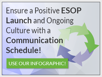 Launching and Relaunching Your ESOP Infographic