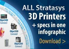 Download Printers Wheel