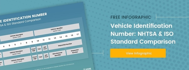 NHTSA-vs-ISO-VIN-Standard-Comparison