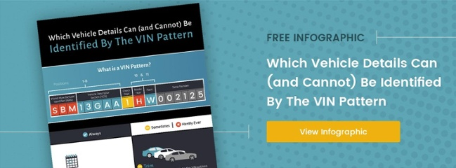 Which-details-can-be-identified-by-VIN-pattern-infographic-CTA