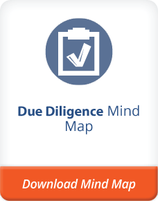 due diligence mind map