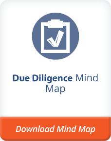 due diligence mind map