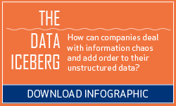 The Data Iceberg - download infographic