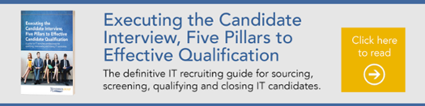 Executing Candidate Interviews for Effective Qualification