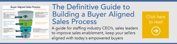 create a buyer aligned sales process