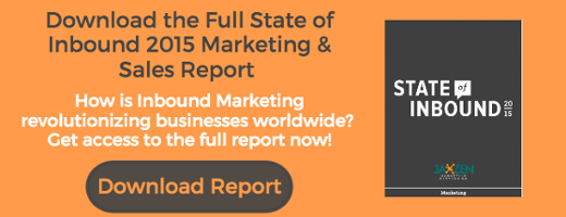 State of Inbound Marketing and sales data