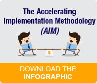 Free Infographic: Accelerating Implementation Methodology (AIM)