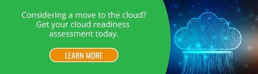Get your cloud readiness assessment today.