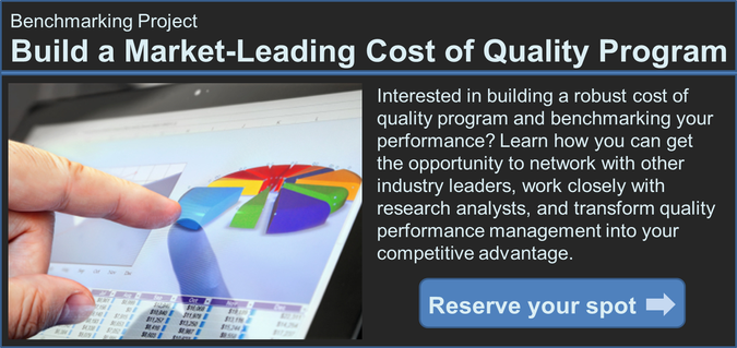 cost of quality program