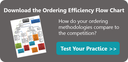 Download the Optical Ordering Efficiency Test
