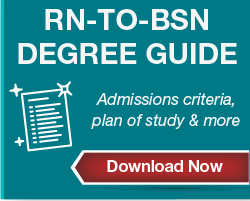RN to BSN Degree Guide Download Image