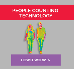 How people counting works