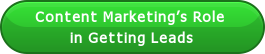 Content Marketing's Role  in Getting Leads