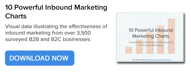inbound marketing charts