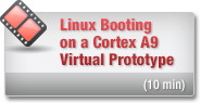 Linux Booting on a Cortex A9 Virtual Prototype
