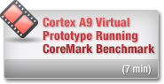 ARM Cortex\u002DA9 Virtual Prototype Running CoreMark Benchmark