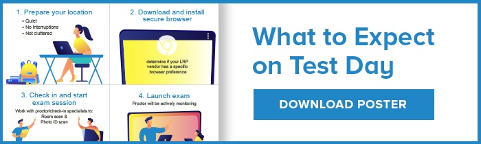 What to expect on test day - Download poster
