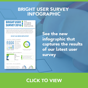 bright-user-survey