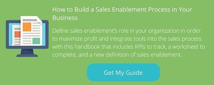 sales-enablement-process-quota-factory